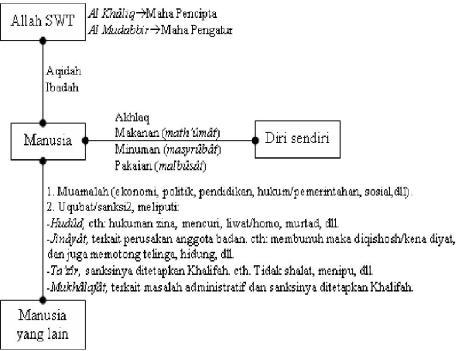 islam-kaffah2